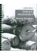 Tablice mi��szo�ci drewna okr�g�ego